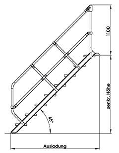 g nzburger treppe mit alu stufen winkel 45 stufenbreite. Black Bedroom Furniture Sets. Home Design Ideas