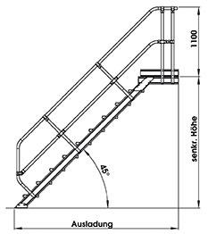 zweiter handlauf 2 gel nder f r g nzburger podesttreppe 45 4 18 stufen h he 0 83m 3 75m. Black Bedroom Furniture Sets. Home Design Ideas